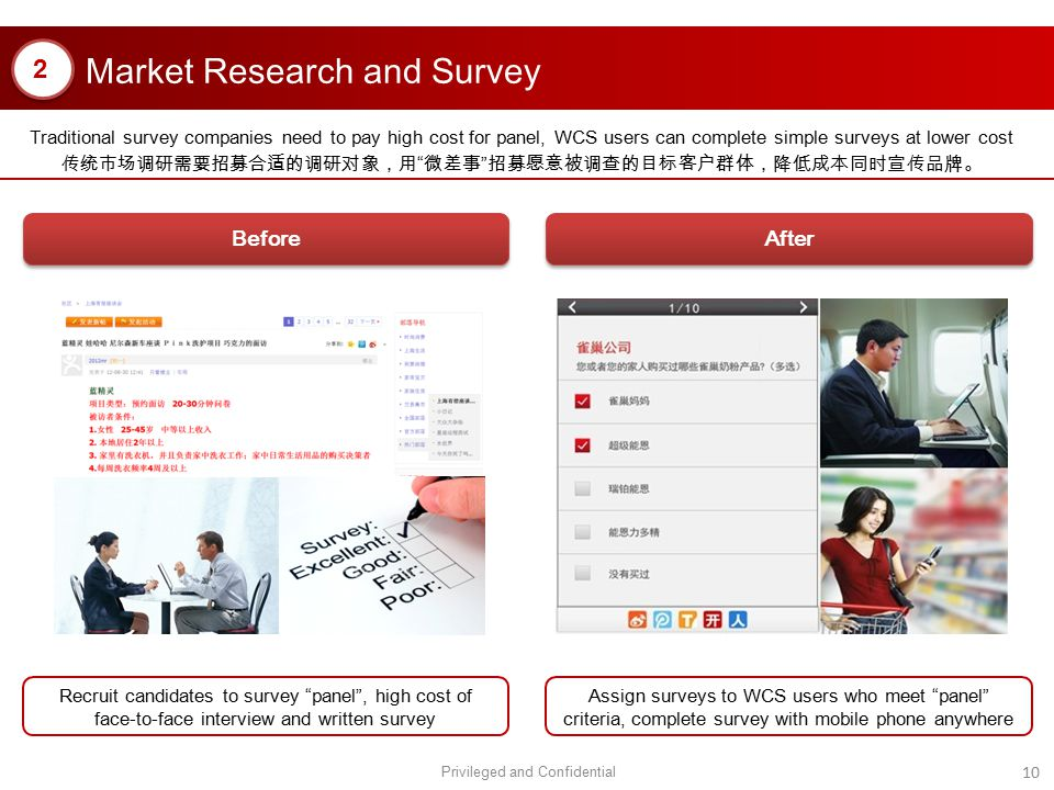 Market Research and Survey