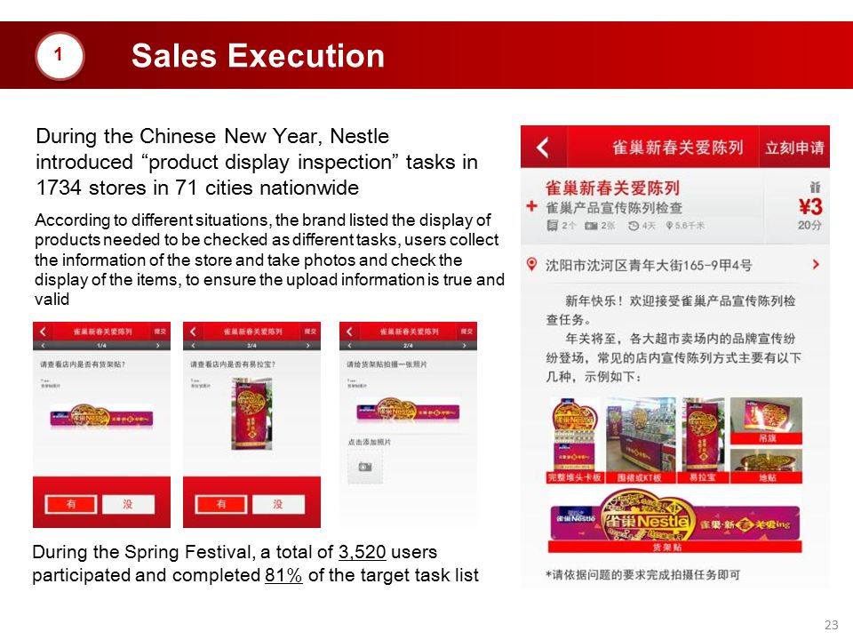 Sales Execution 1. During the Chinese New Year, Nestle introduced product display inspection tasks in 1734 stores in 71 cities nationwide.