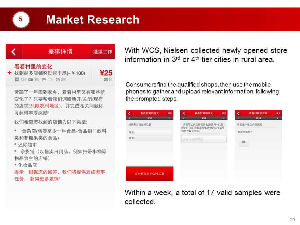 Market Research 5. With WCS, Nielsen collected newly opened store information in 3rd or 4th tier cities in rural area.