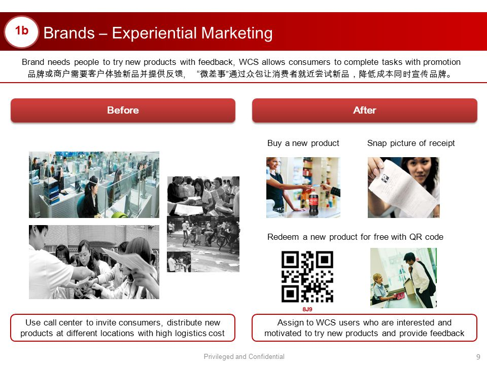 Brands – Experiential Marketing