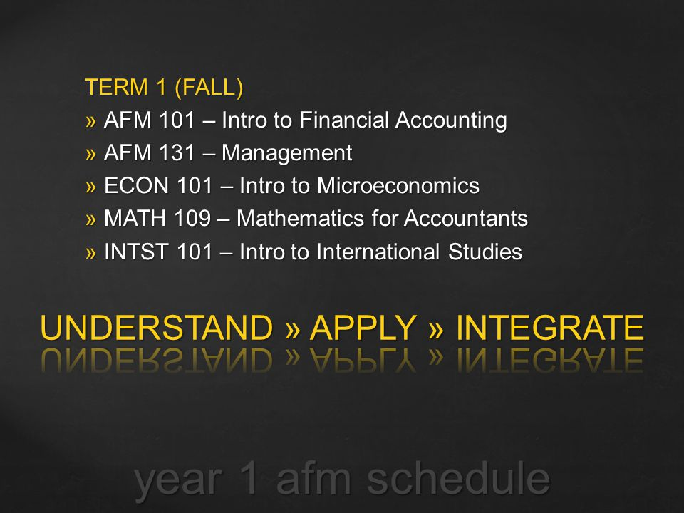 UNDERSTAND » APPLY » INTEGRATE