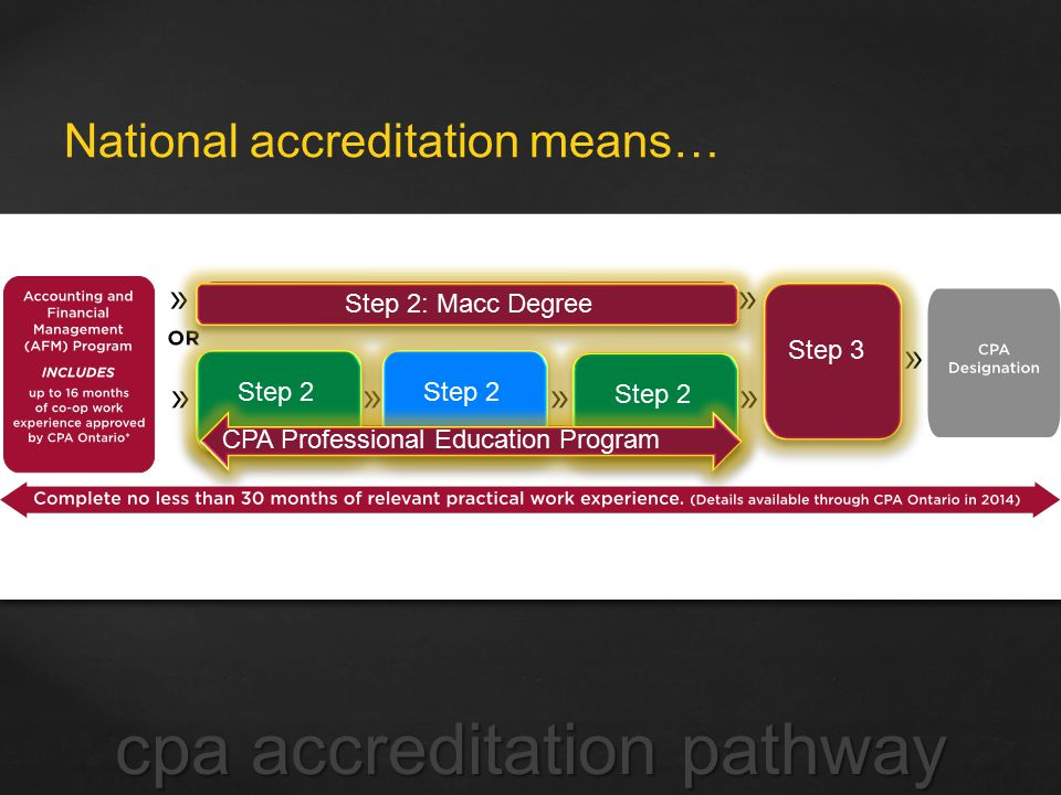 cpa accreditation pathway