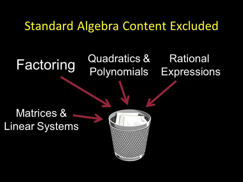 Standard Algebra Content Excluded