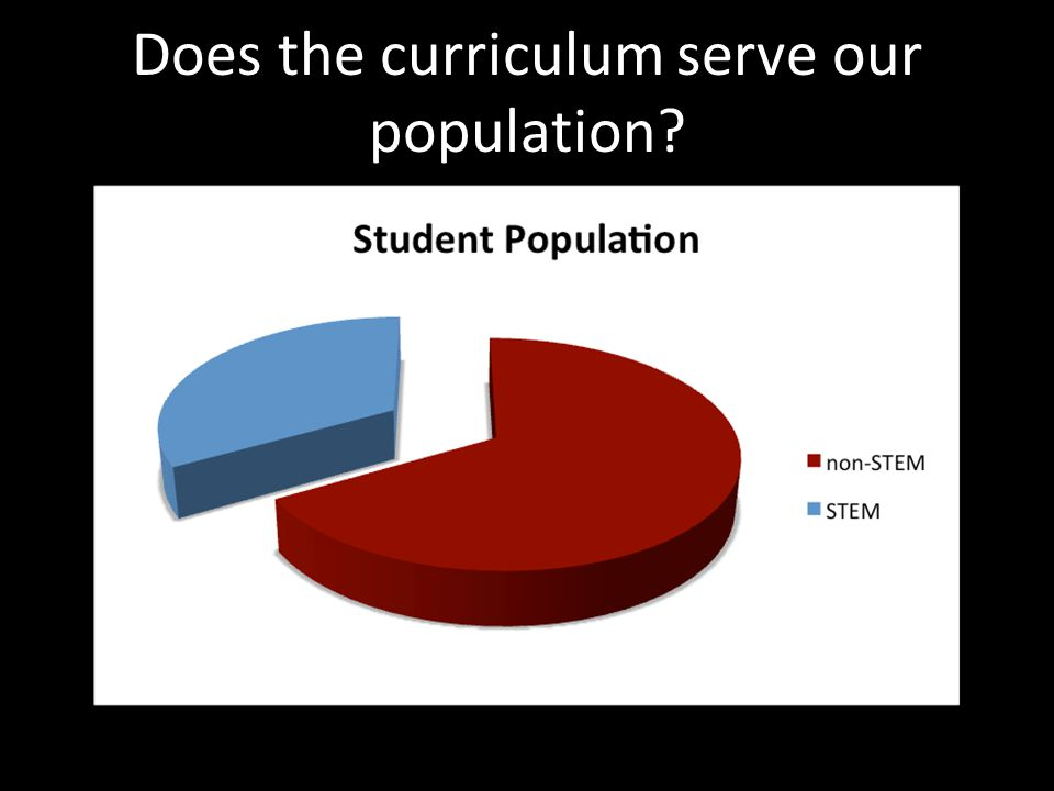 Does the curriculum serve our population