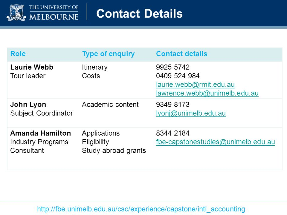 Contact Details Role Type of enquiry Contact details Laurie Webb