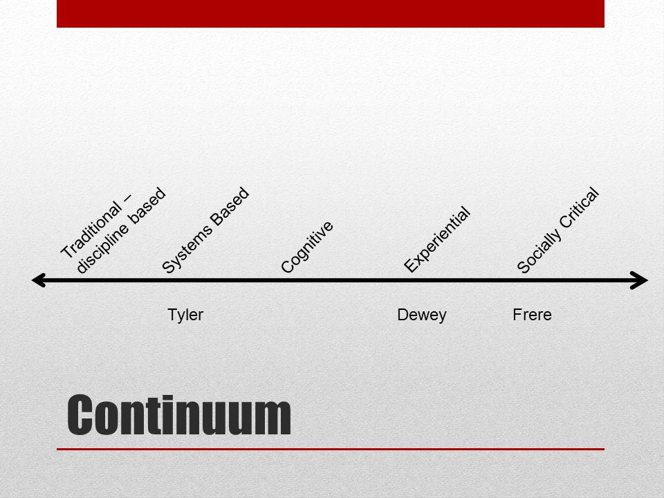 Continuum Traditional – discipline based Socially Critical