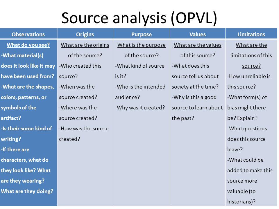 Source analysis (OPVL)