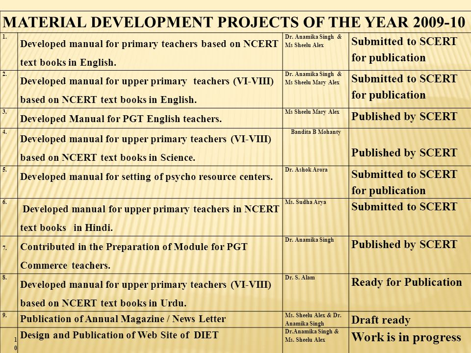 MATERIAL DEVELOPMENT PROJECTS OF THE YEAR 2009-10