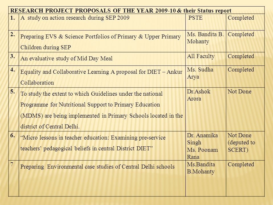 RESEARCH PROJECT PROPOSALS OF THE YEAR 2009-10 & their Status report
