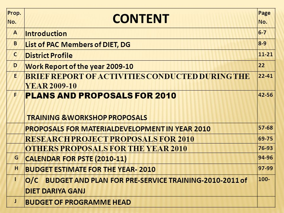CONTENT Introduction List of PAC Members of DIET, DG District Profile