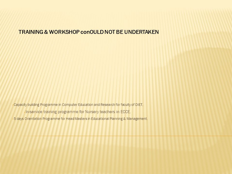 TRAINING & WORKSHOP conOULD NOT BE UNDERTAKEN