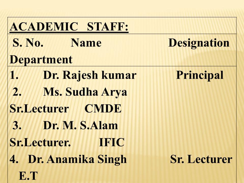 ACADEMIC STAFF: S. No. Name Designation Department. 1. Dr. Rajesh kumar Principal.