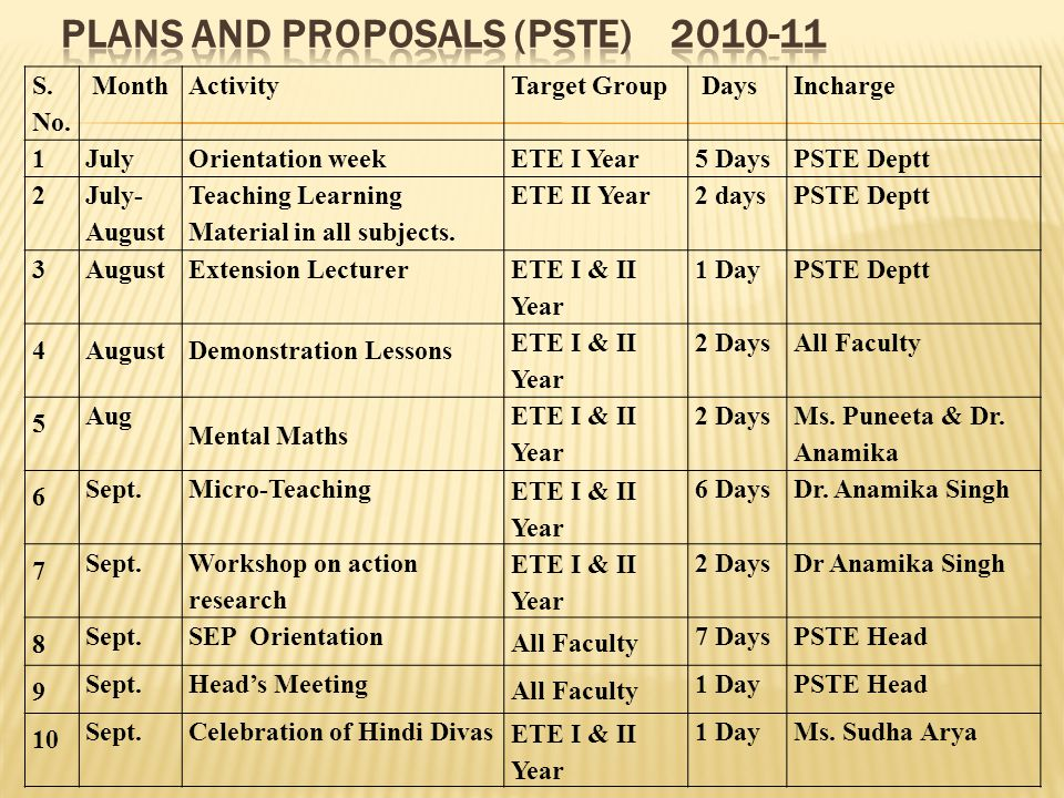 PLANS AND PROPOSALS (PSTE) 2010-11