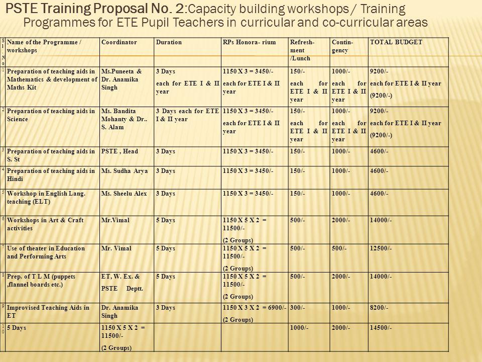 PSTE Training Proposal No