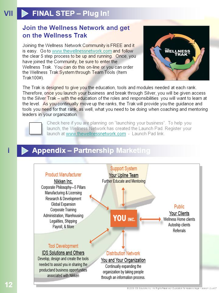 Appendix – Partnership Marketing