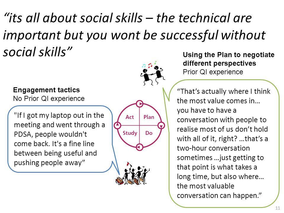 its all about social skills – the technical are important but you wont be successful without social skills