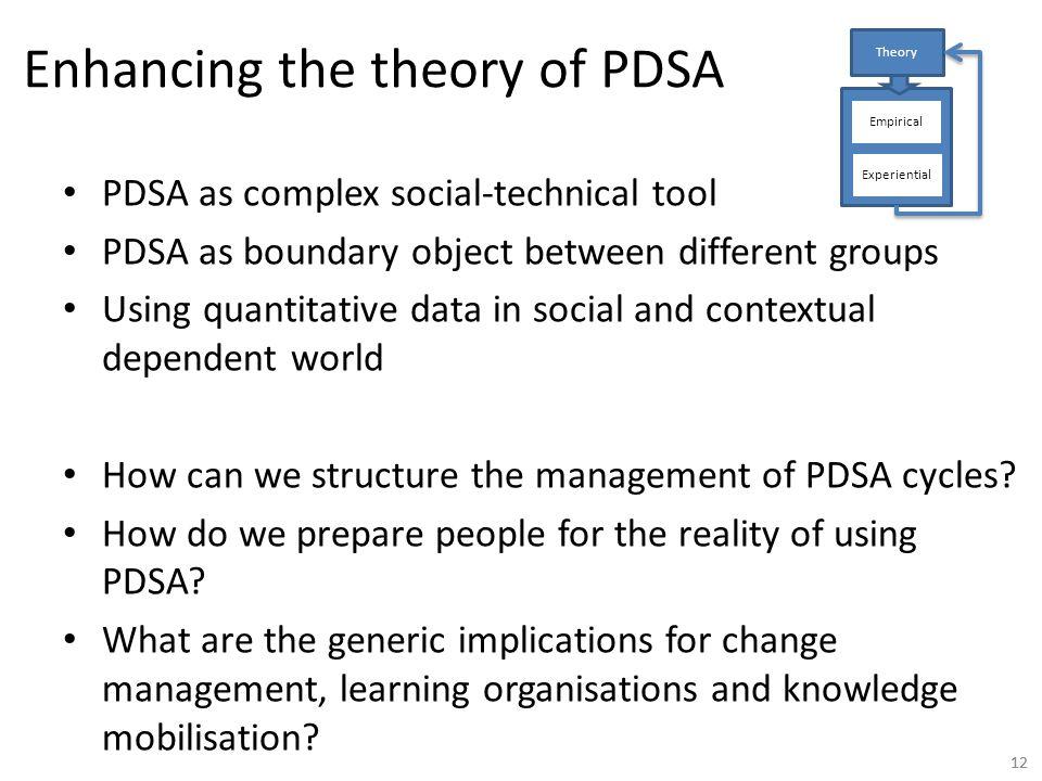 Enhancing the theory of PDSA