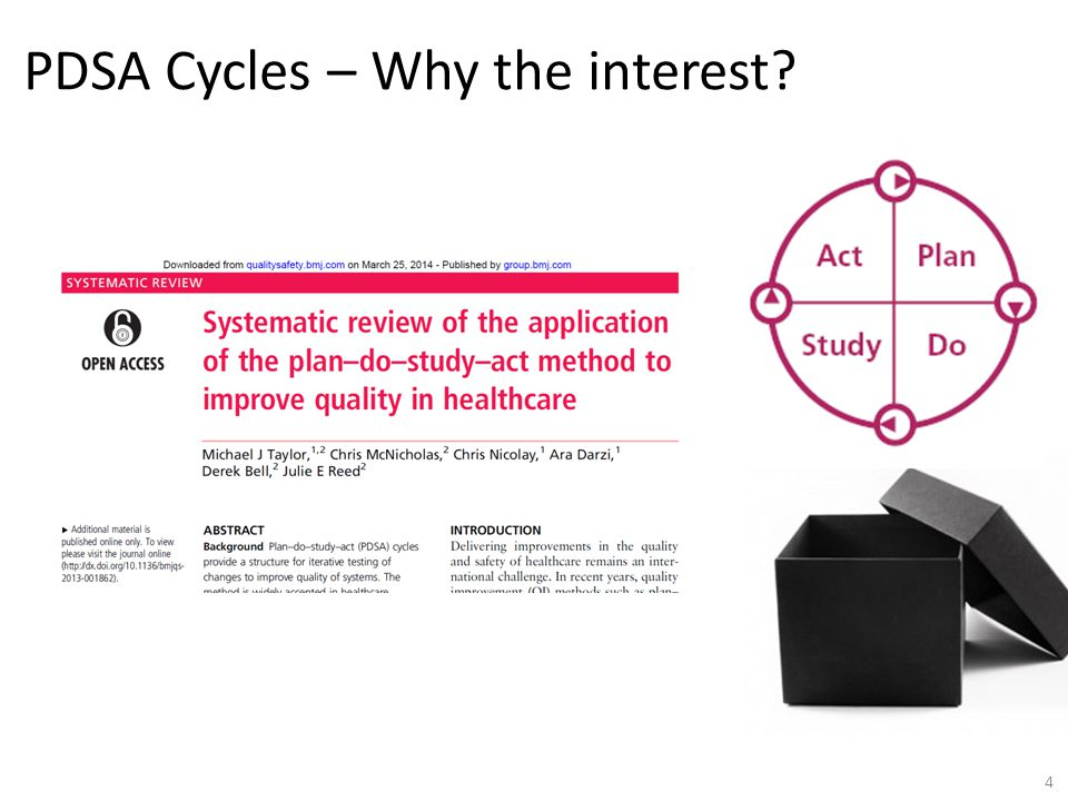 PDSA Cycles – Why the interest