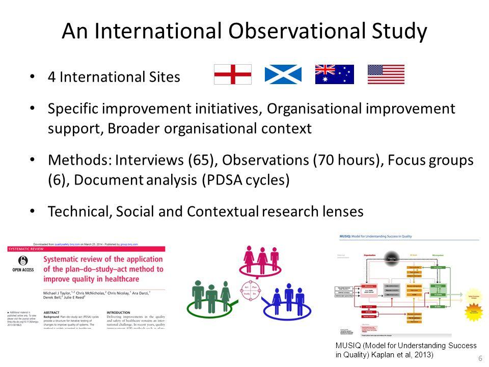 An International Observational Study