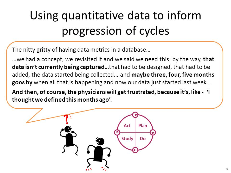 Using quantitative data to inform progression of cycles