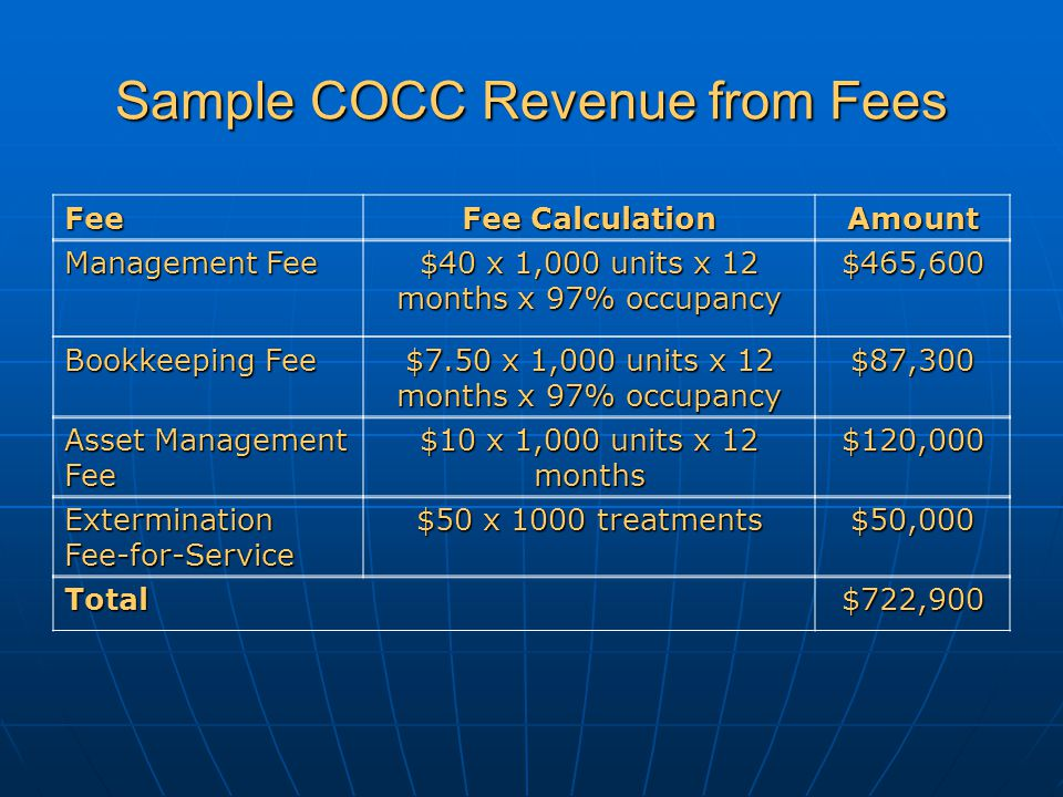 Sample COCC Revenue from Fees