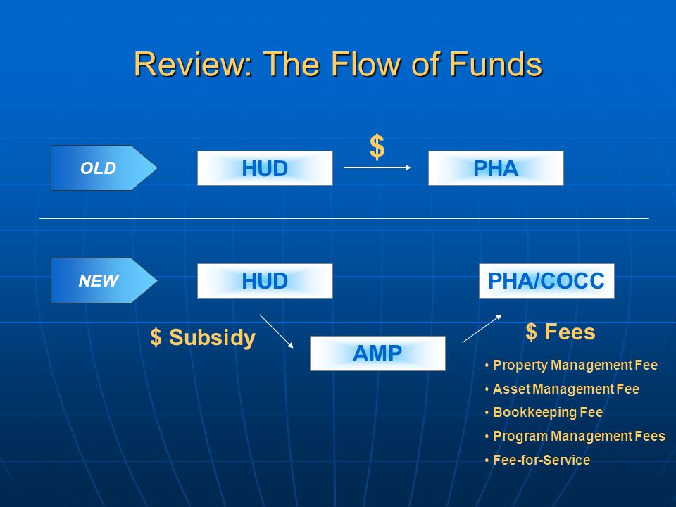 Review: The Flow of Funds