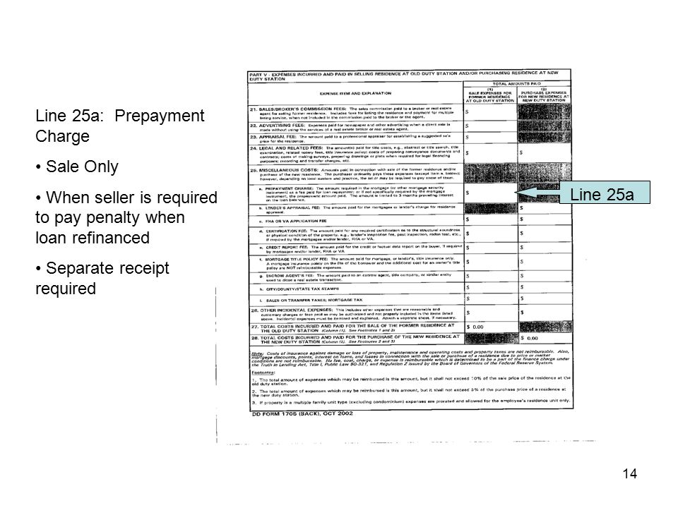 Line 25a: Prepayment Charge