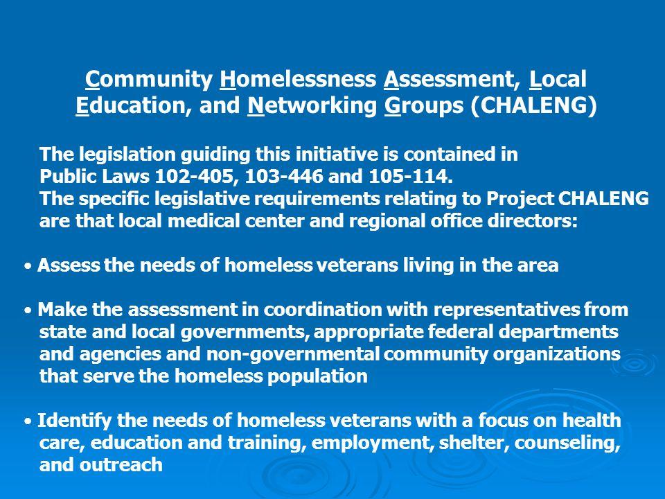 Community Homelessness Assessment, Local