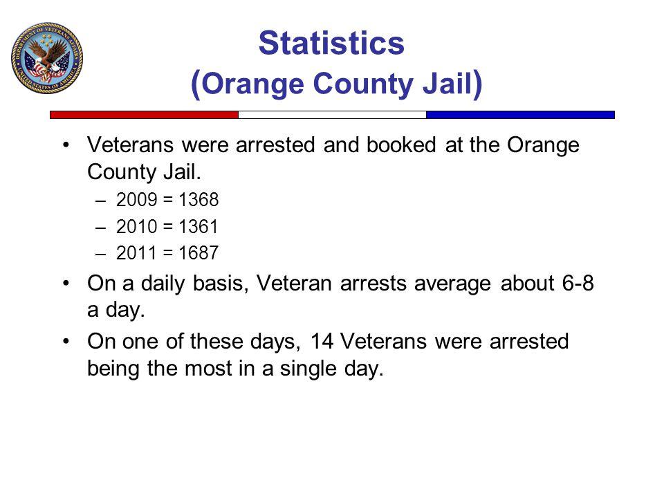 Statistics (Orange County Jail)