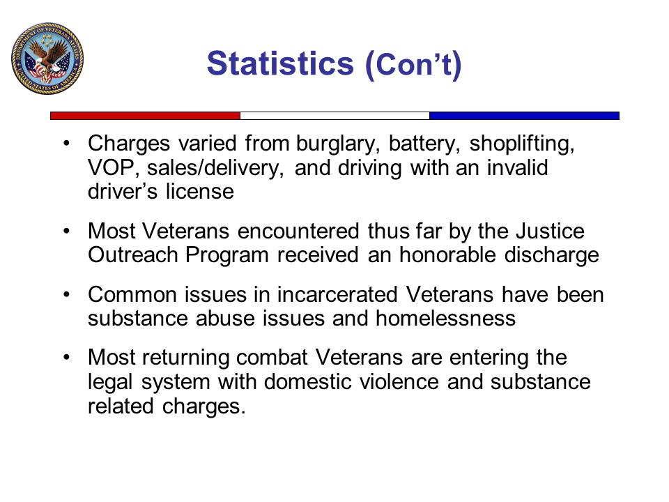 Statistics (Con't) Charges varied from burglary, battery, shoplifting, VOP, sales/delivery, and driving with an invalid driver's license.
