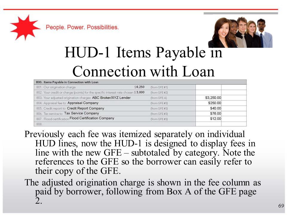 HUD-1 Items Payable in Connection with Loan