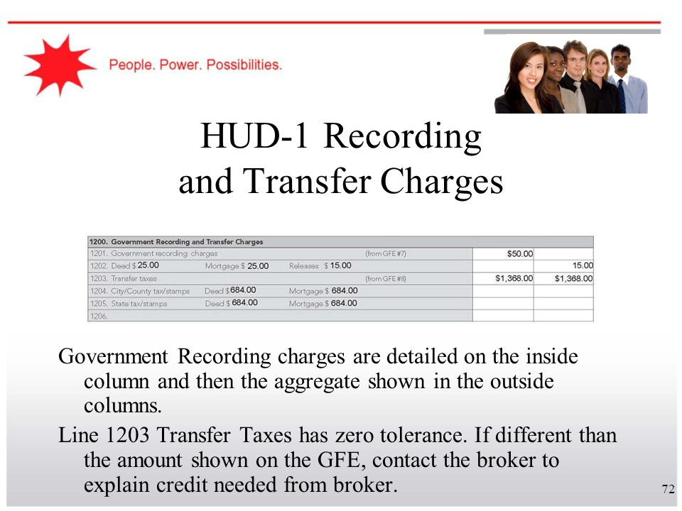 HUD-1 Recording and Transfer Charges