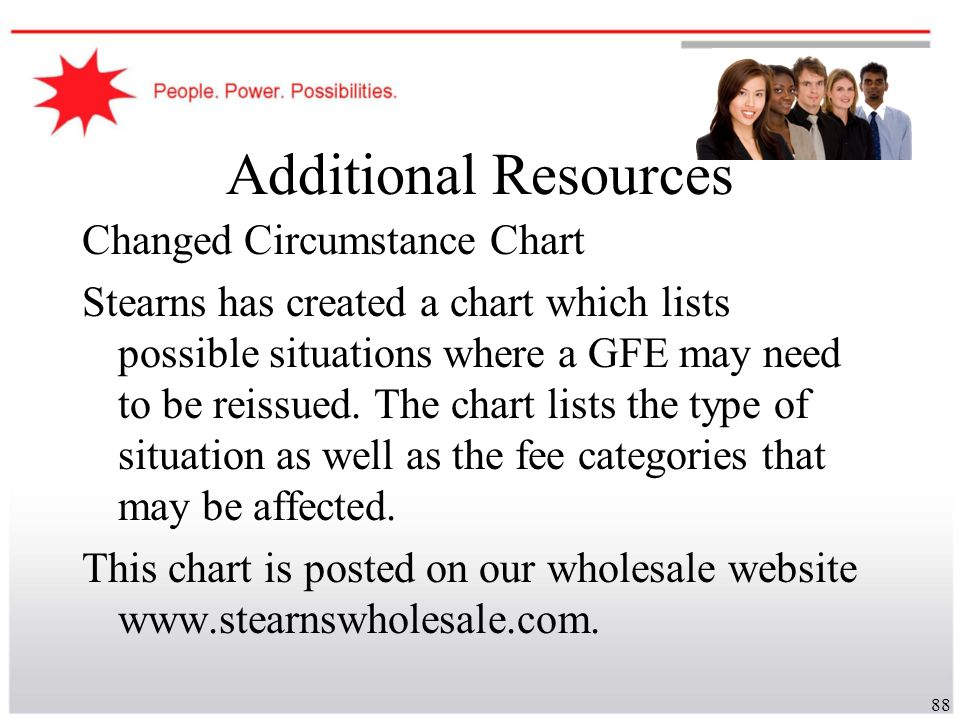 Additional Resources Changed Circumstance Chart