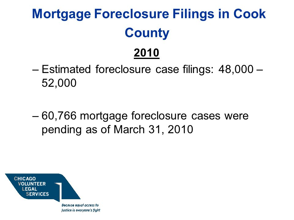 Mortgage Foreclosure Filings in Cook County