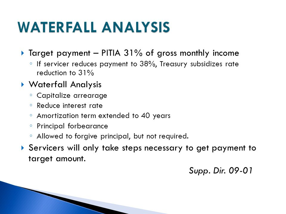 WATERFALL ANALYSIS Target payment – PITIA 31% of gross monthly income