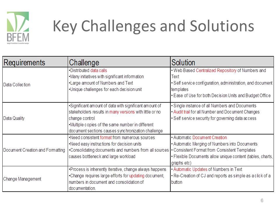 Key Challenges and Solutions
