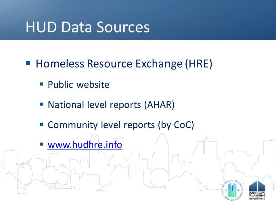 HUD Data Sources Homeless Resource Exchange (HRE) Public website