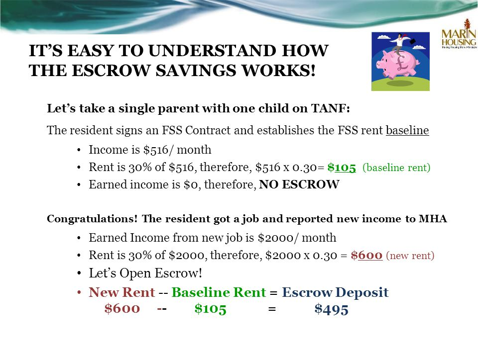 IT'S EASY TO UNDERSTAND HOW THE ESCROW SAVINGS WORKS!