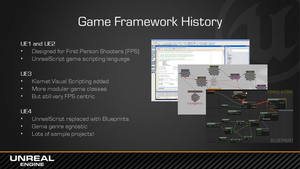 Game Framework History