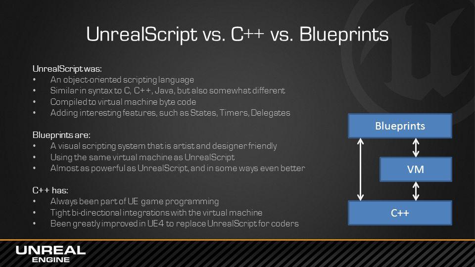 UnrealScript vs. C++ vs. Blueprints