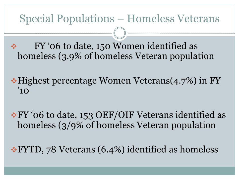 Special Populations – Homeless Veterans
