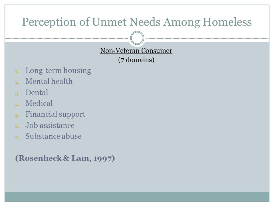 Perception of Unmet Needs Among Homeless