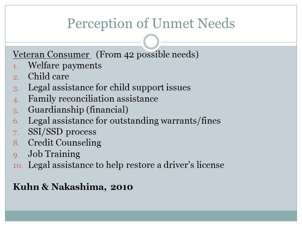 Perception of Unmet Needs