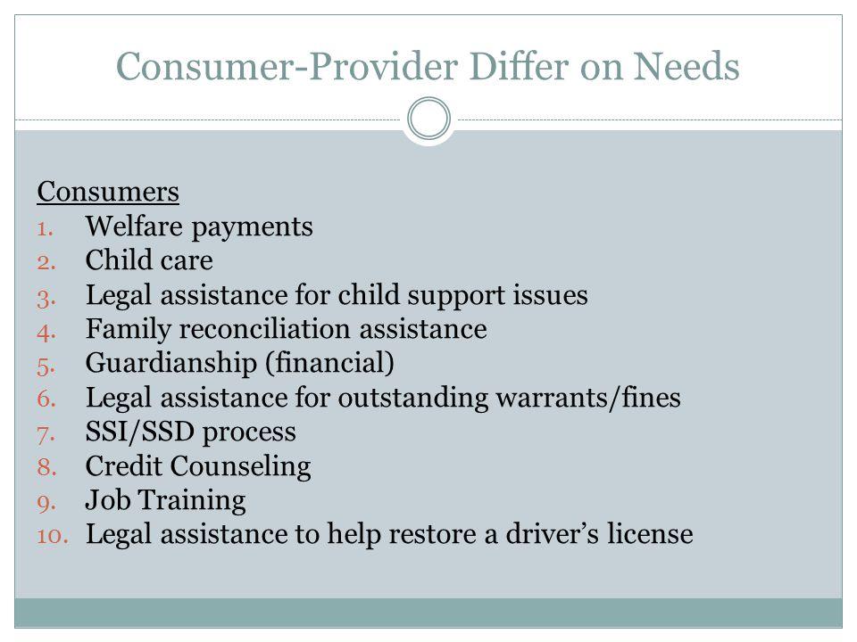 Consumer-Provider Differ on Needs