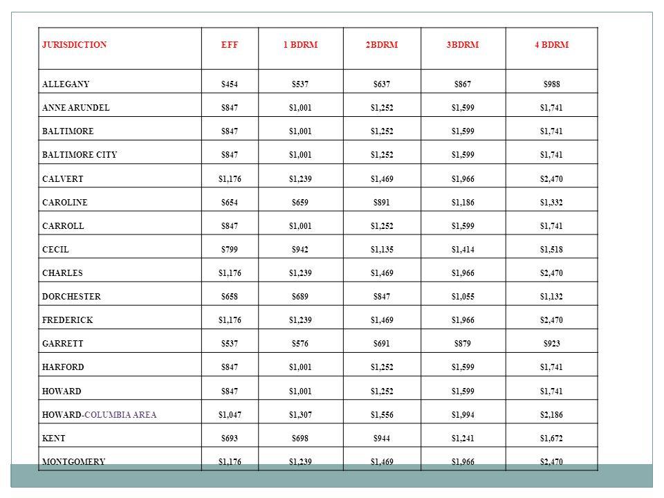 JURISDICTION EFF 1 BDRM 2BDRM 3BDRM 4 BDRM ALLEGANY $454 $537 $637