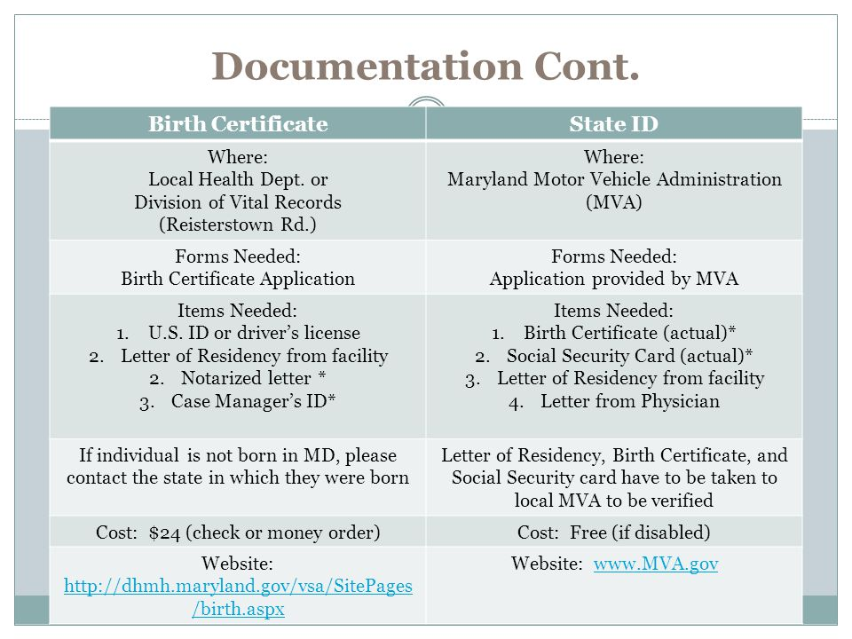 Documentation Cont. Birth Certificate State ID Where: