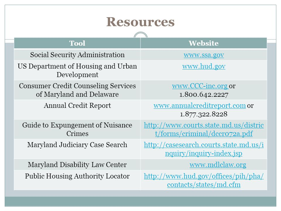 Resources Tool Website Social Security Administration www.ssa.gov