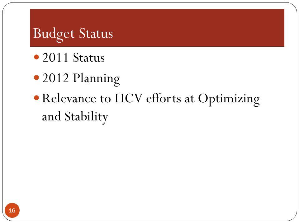 Budget Status 2011 Status 2012 Planning