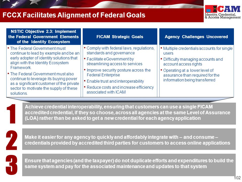 FCCX Facilitates Alignment of Federal Goals