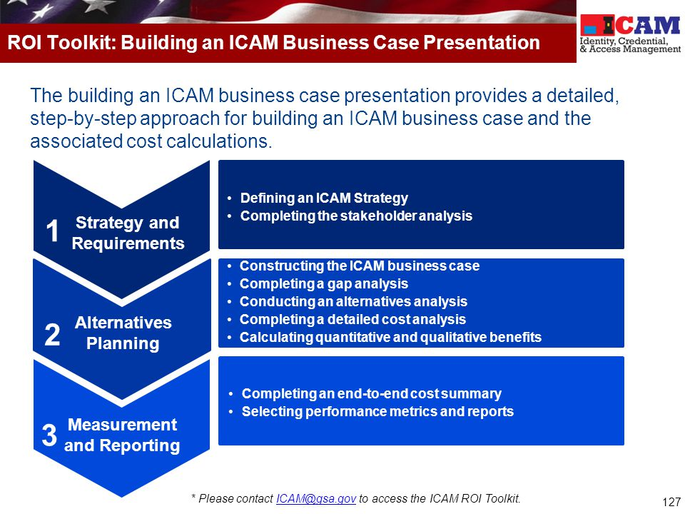 ROI Toolkit: Building an ICAM Business Case Presentation